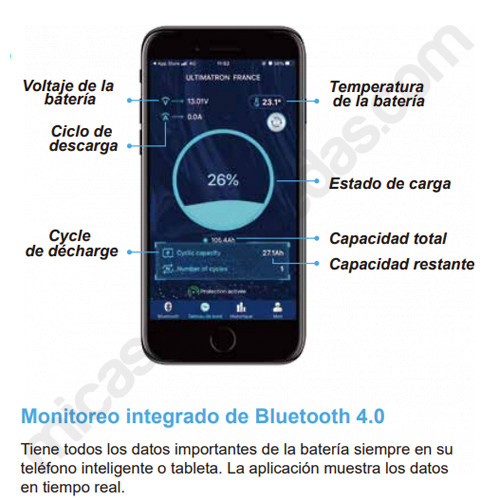bateria litio autocaravana bluetooth