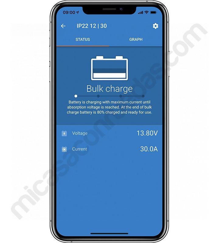 Cargador de batería Blue Smart IP22 Charger 12/15
