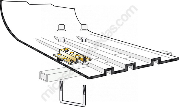 Baúl de techo Fiamma Ultra-Box 2 y 3 - soportes de montaje