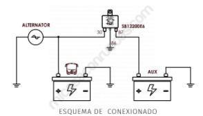 Relé automático inteligente Euro 6